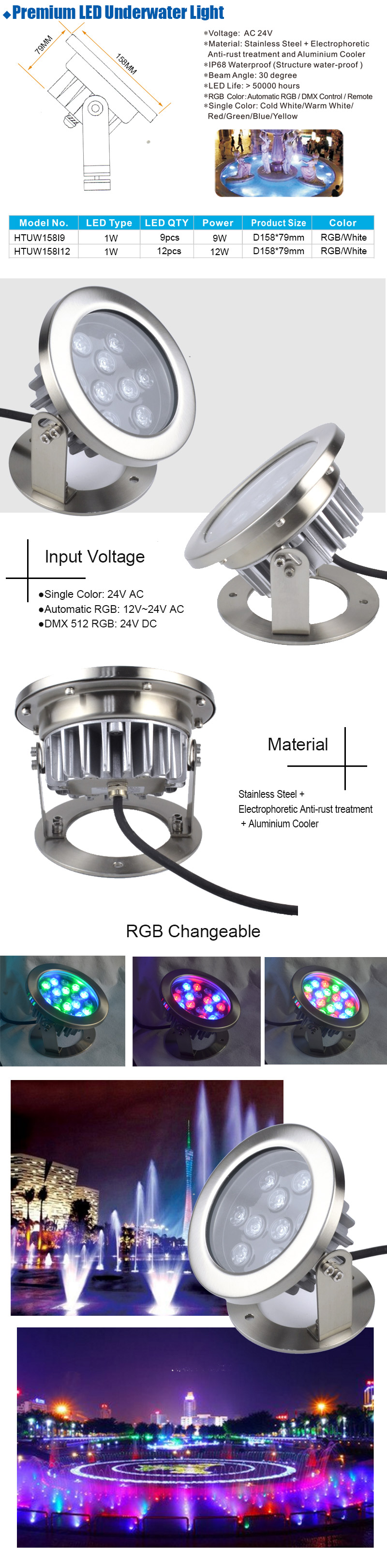 Premium 9W Stainless Steel High Power RGB LED Underwater Light With Radiator