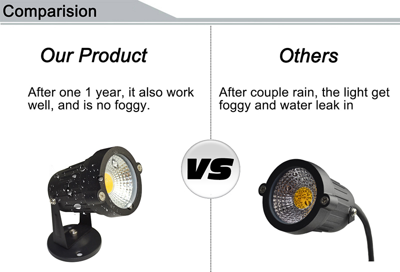 3W 5W dual-use IP65 Waterproof LED Lawn Lamp 12v 85-265v